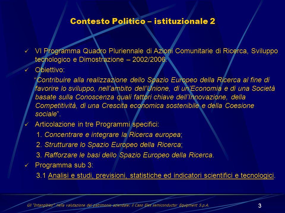 Contesto Politico – istituzionale 2