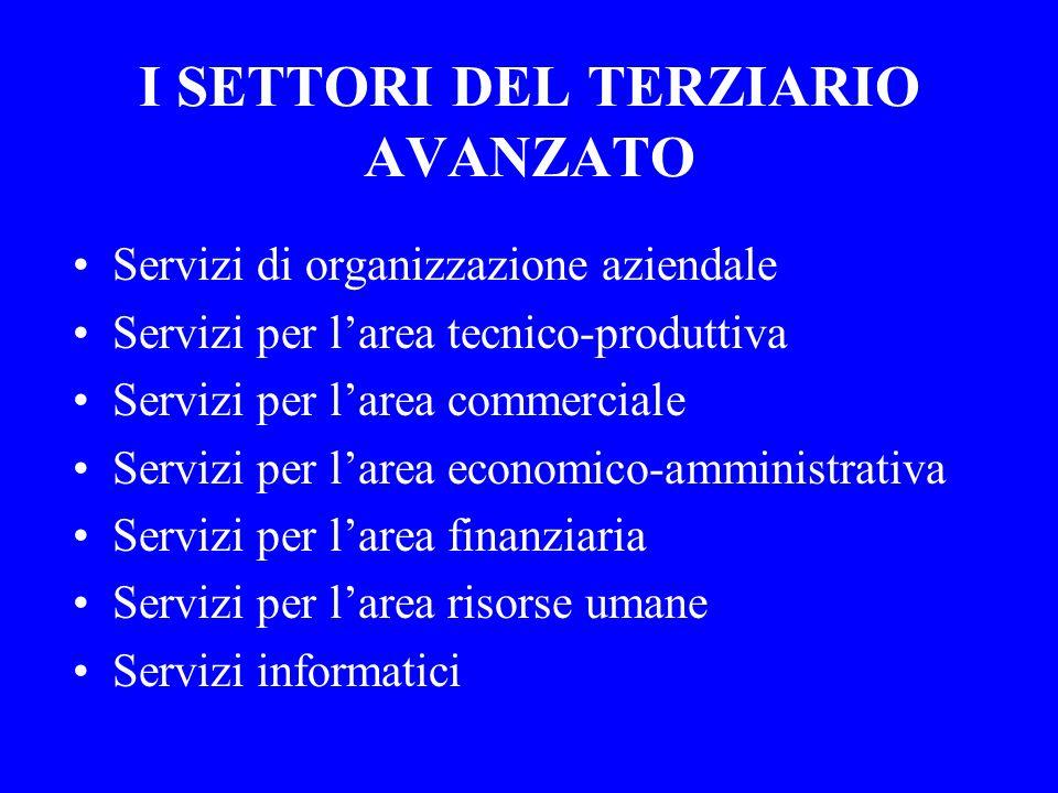 I SETTORI DEL TERZIARIO AVANZATO