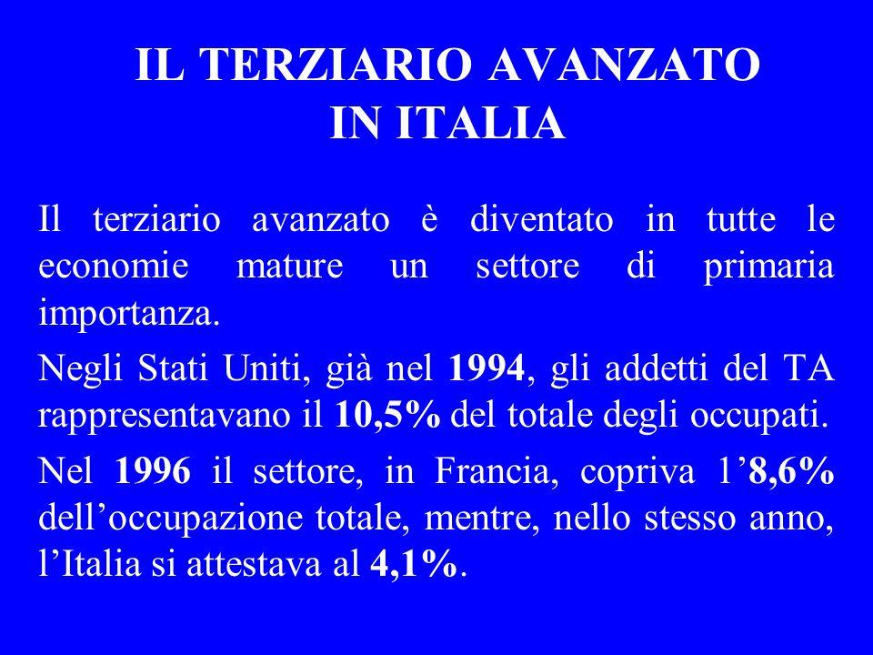 IL TERZIARIO AVANZATO IN ITALIA