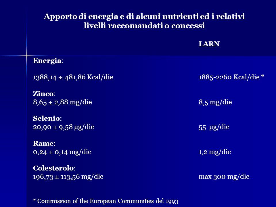 Apporto di energia e di alcuni nutrienti ed i relativi livelli raccomandati o concessi