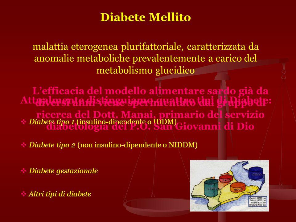 Diabete Mellito malattia eterogenea plurifattoriale, caratterizzata da anomalie metaboliche prevalentemente a carico del metabolismo glucidico.