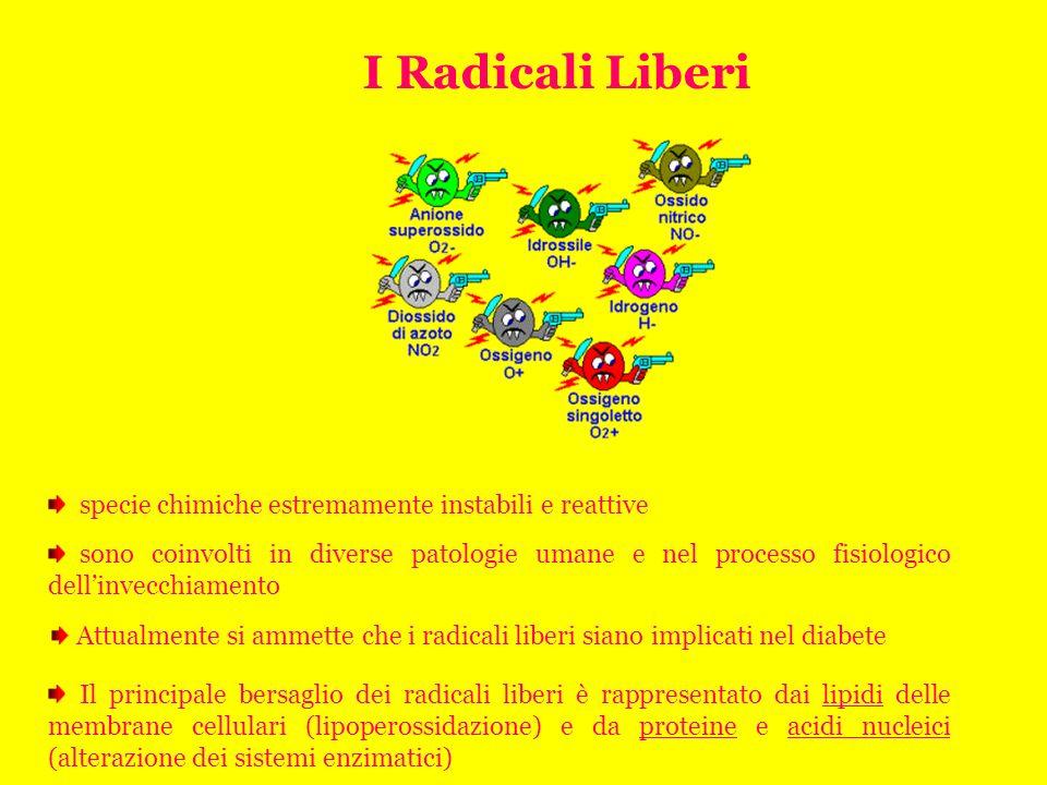 I Radicali Liberi specie chimiche estremamente instabili e reattive