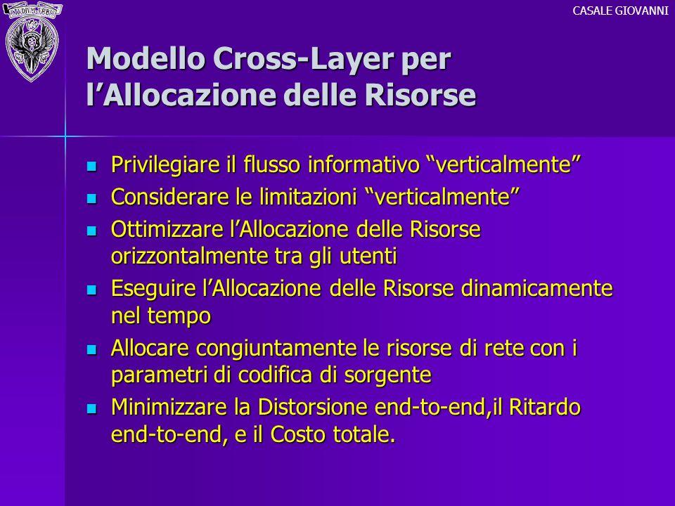 Modello Cross-Layer per l'Allocazione delle Risorse