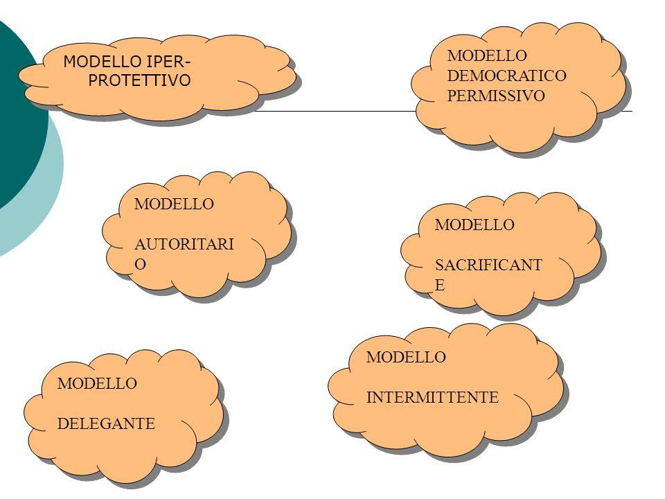 MODELLO DEMOCRATICO PERMISSIVO MODELLO AUTORITARIO MODELLO