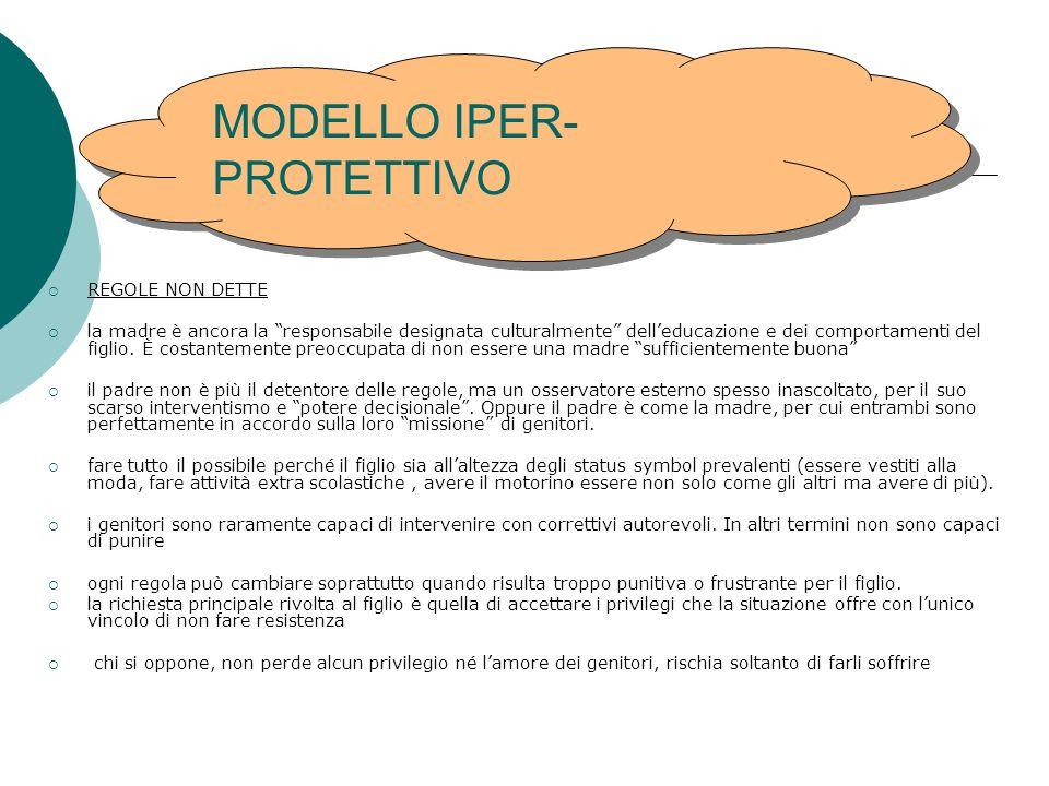 MODELLO IPER-PROTETTIVO