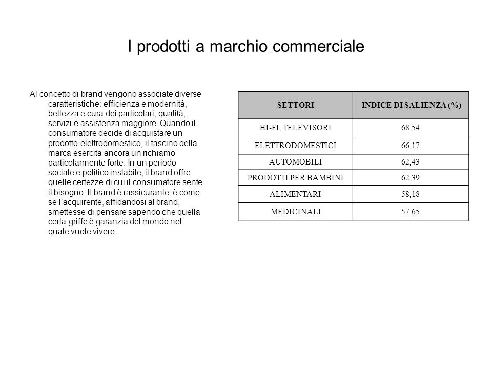 I prodotti a marchio commerciale