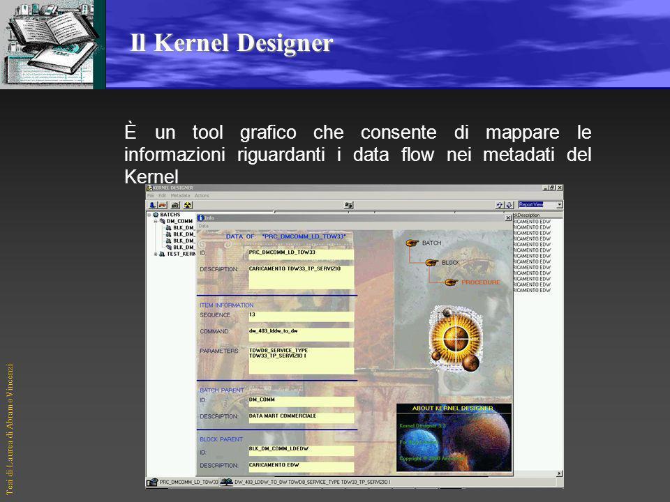 Il Kernel Designer È un tool grafico che consente di mappare le informazioni riguardanti i data flow nei metadati del Kernel.