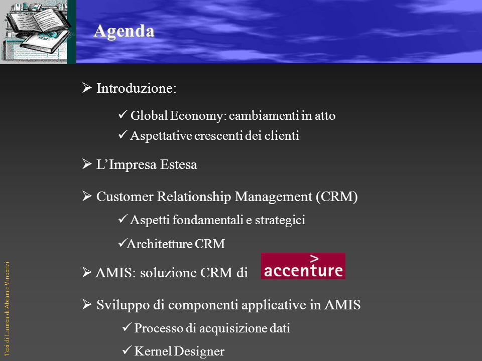 Agenda Introduzione: L'Impresa Estesa