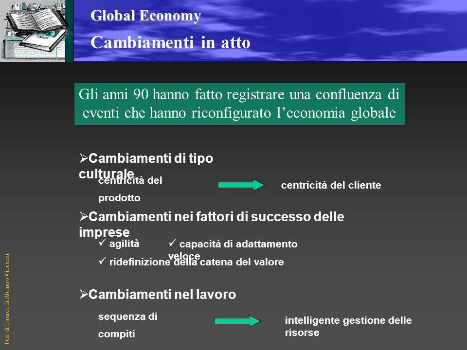 Cambiamenti in atto Global Economy