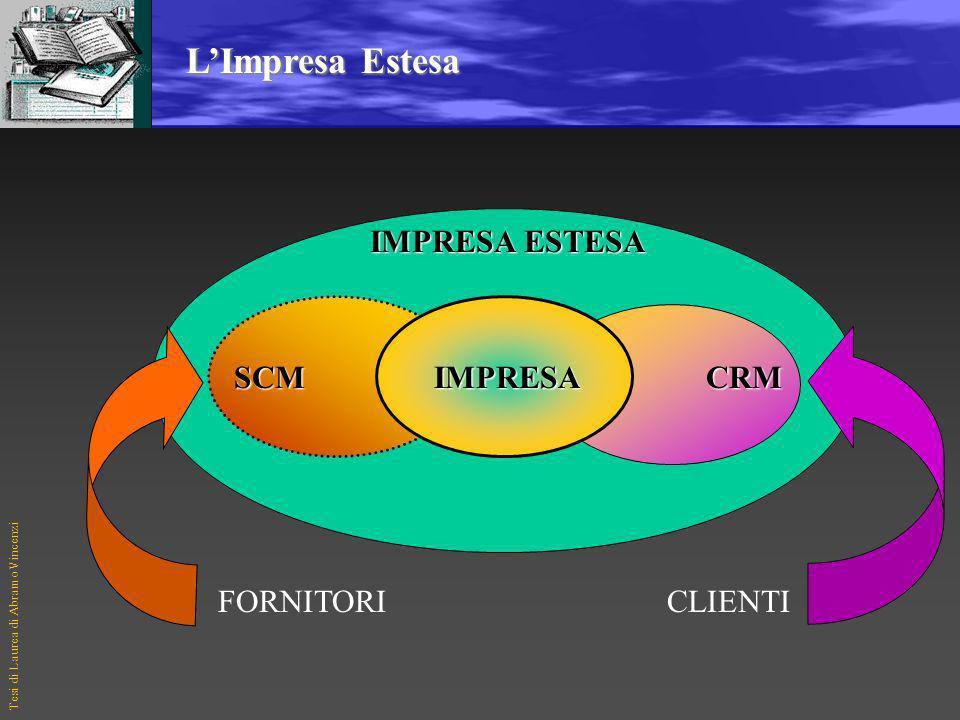 L'Impresa Estesa IMPRESA ESTESA SCM IMPRESA CRM FORNITORI CLIENTI