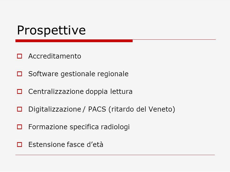 Prospettive Accreditamento Software gestionale regionale