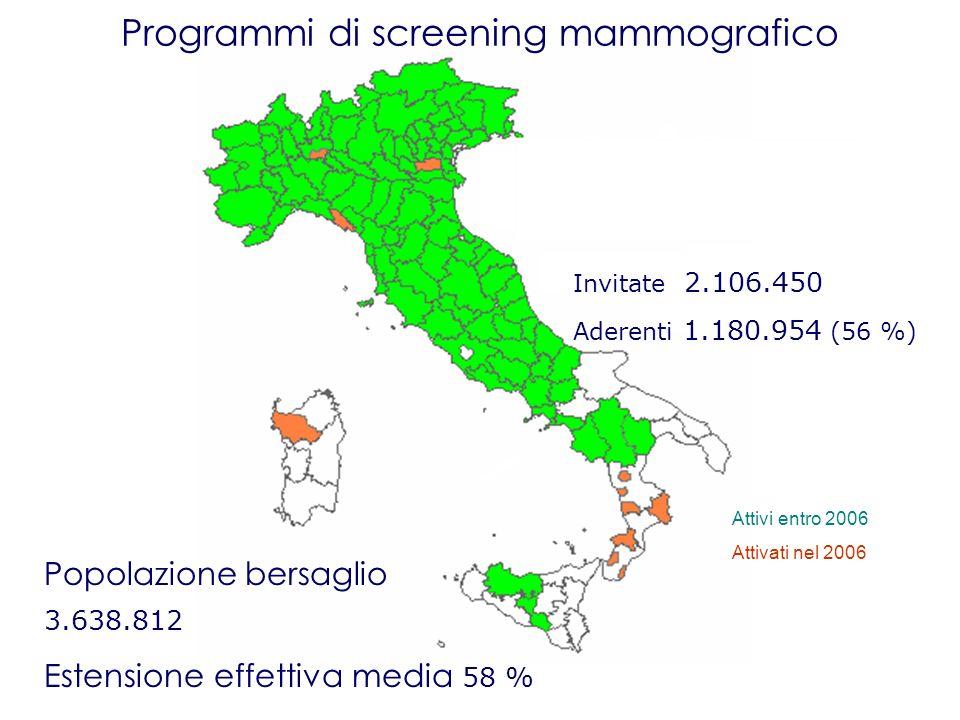 Programmi di screening mammografico
