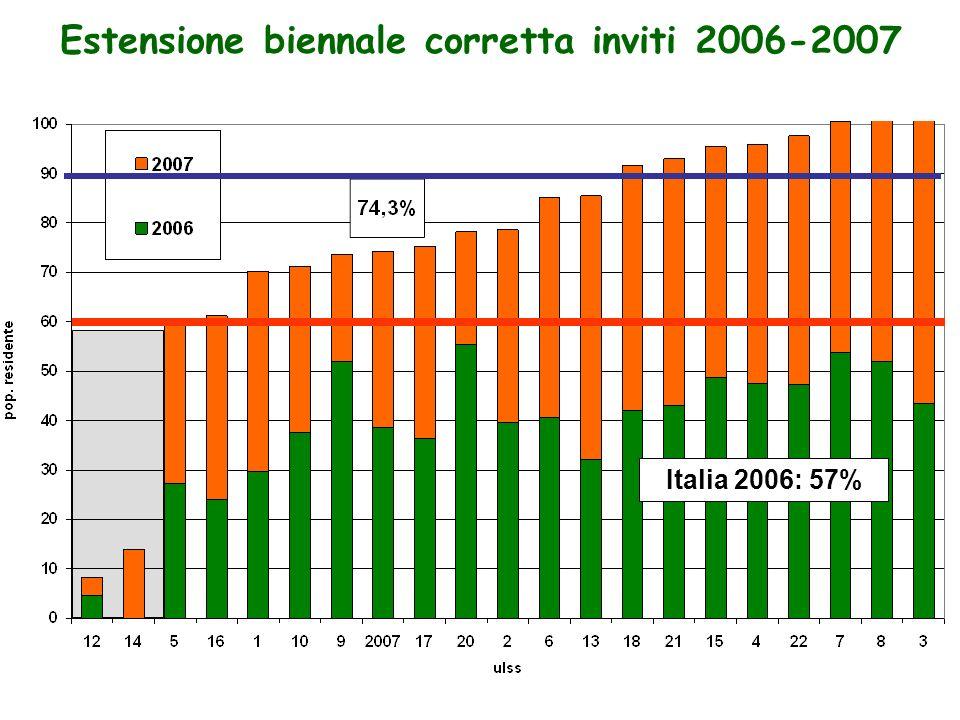 Estensione biennale corretta inviti 2006-2007