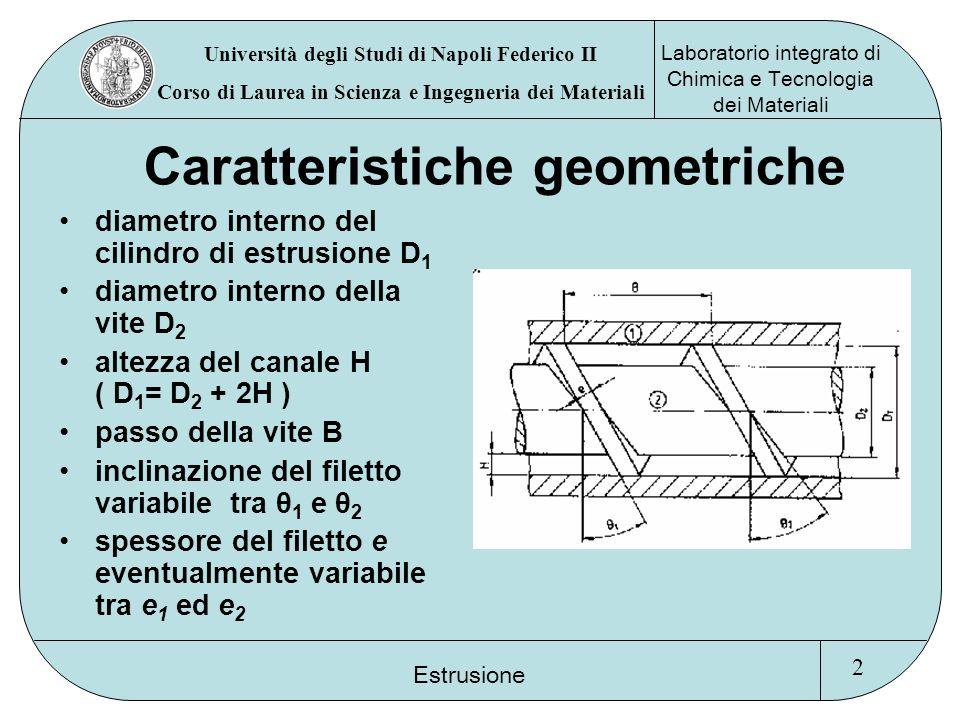 Caratteristiche geometriche