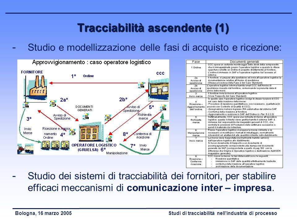 Tracciabilità ascendente (1)
