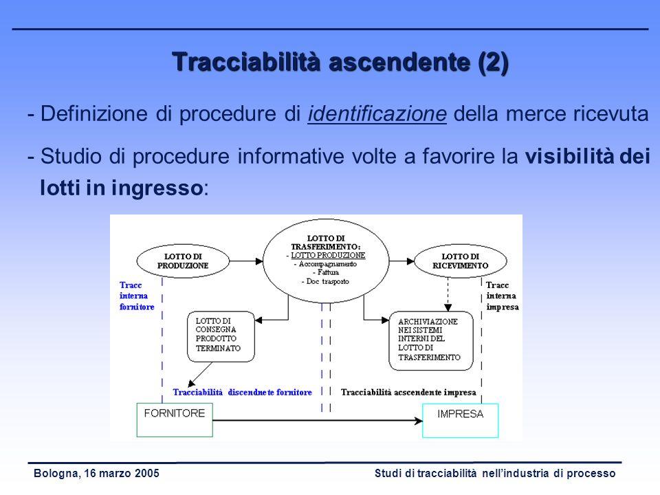 Tracciabilità ascendente (2)