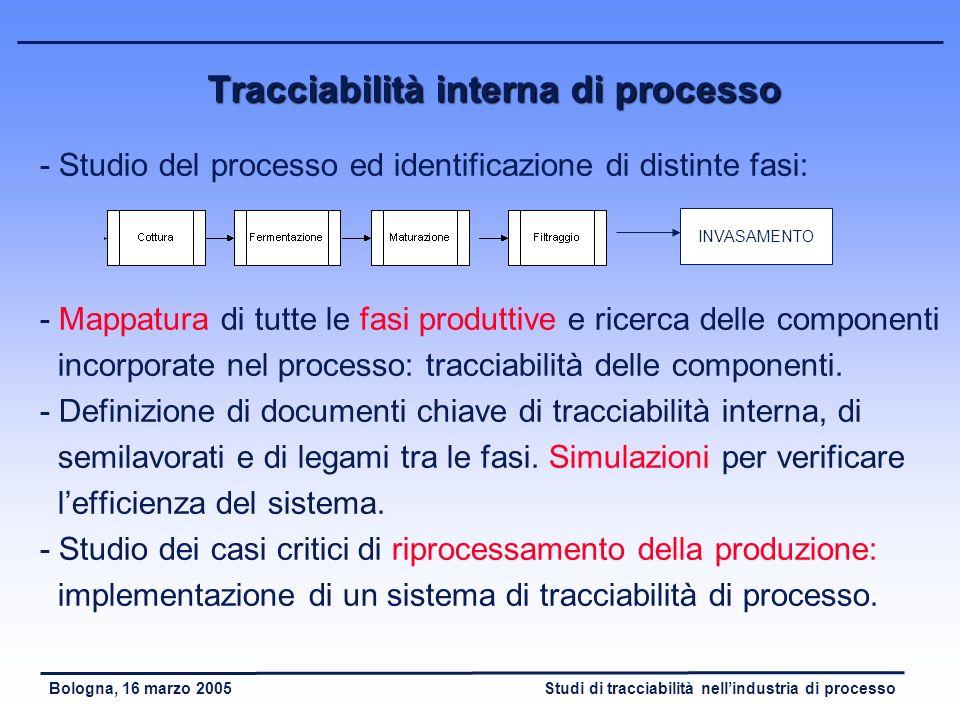 Tracciabilità interna di processo