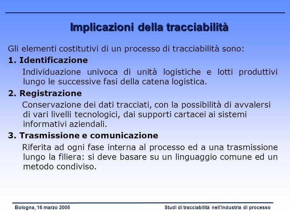 Implicazioni della tracciabilità