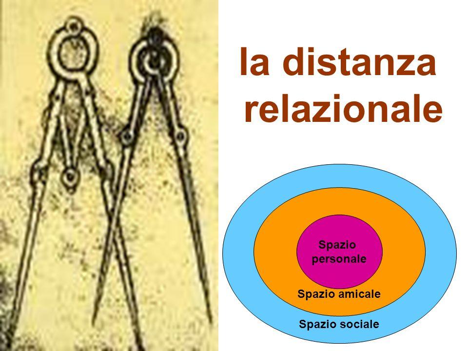 la distanza relazionale