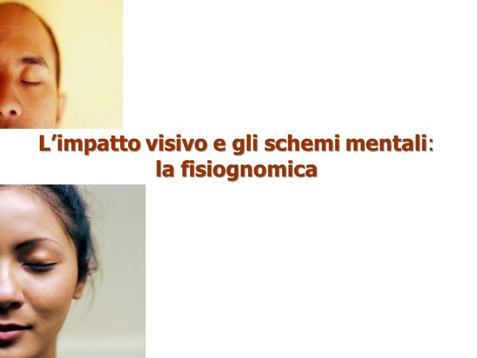 L'impatto visivo e gli schemi mentali: la fisiognomica