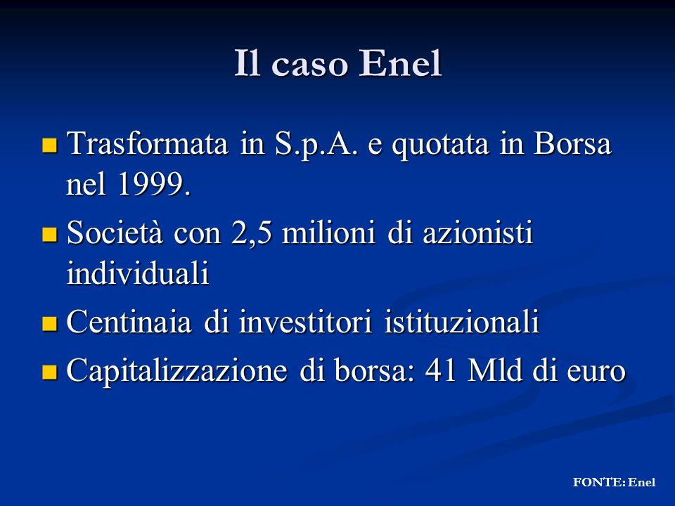 Il caso Enel Trasformata in S.p.A. e quotata in Borsa nel 1999.