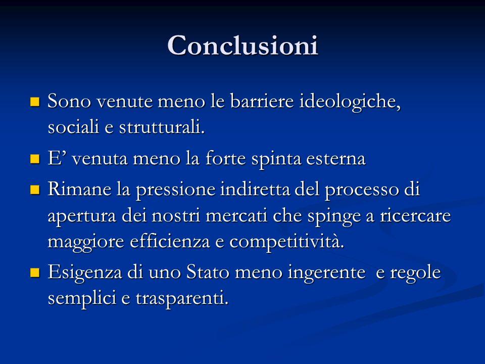 Conclusioni Sono venute meno le barriere ideologiche, sociali e strutturali. E' venuta meno la forte spinta esterna.