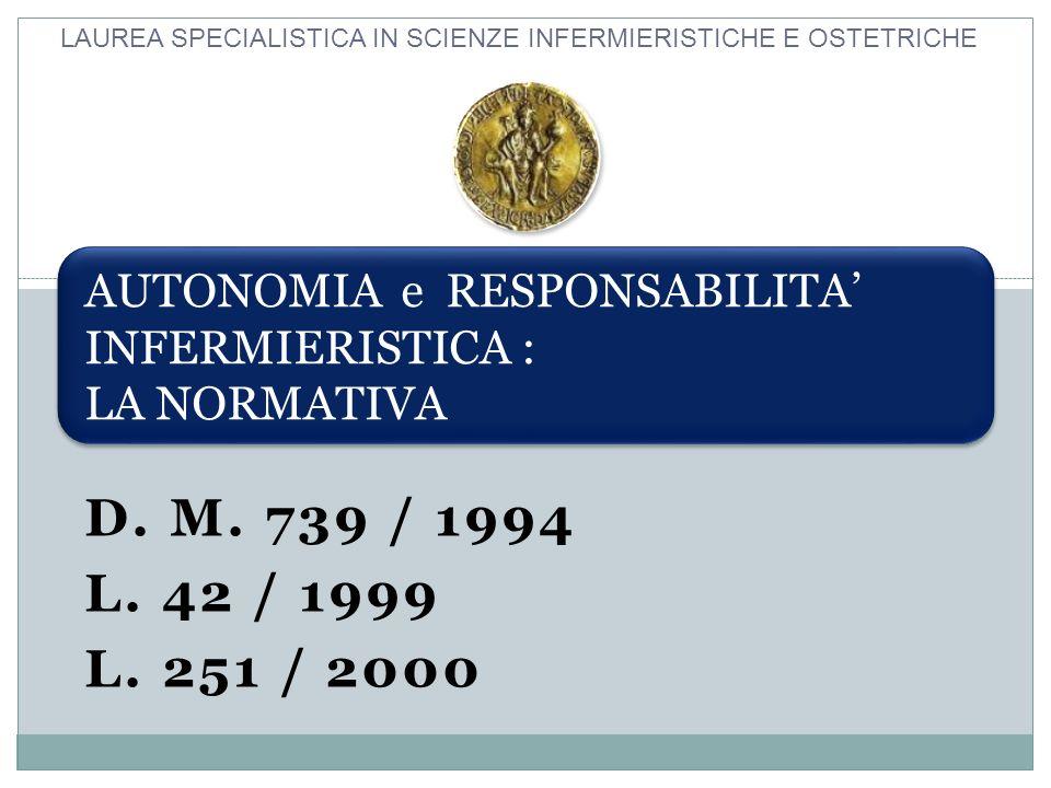 AUTONOMIA e RESPONSABILITA' INFERMIERISTICA : LA NORMATIVA