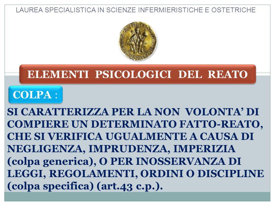 ELEMENTI PSICOLOGICI DEL REATO