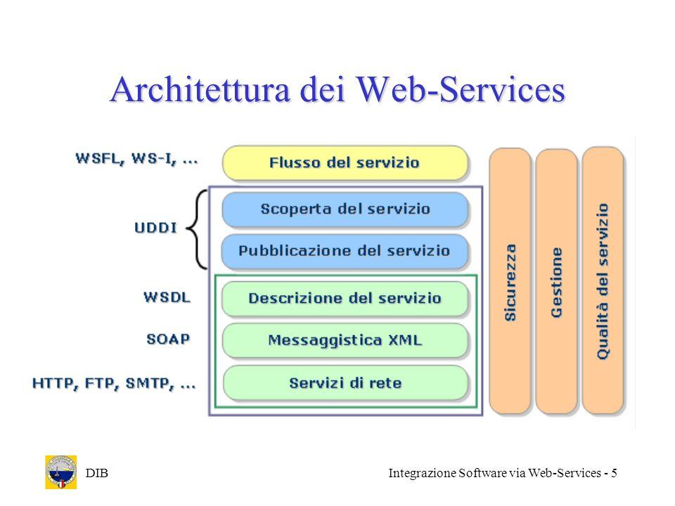 Architettura dei Web-Services