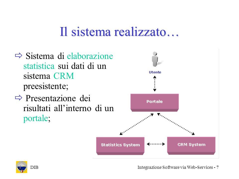 Il sistema realizzato…