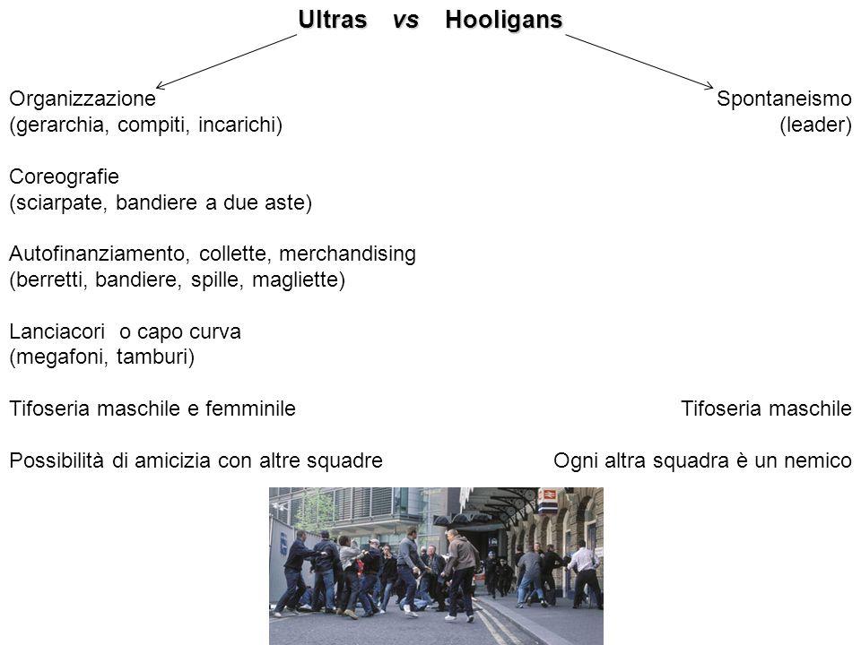 Ultras vs Hooligans Organizzazione (gerarchia, compiti, incarichi)