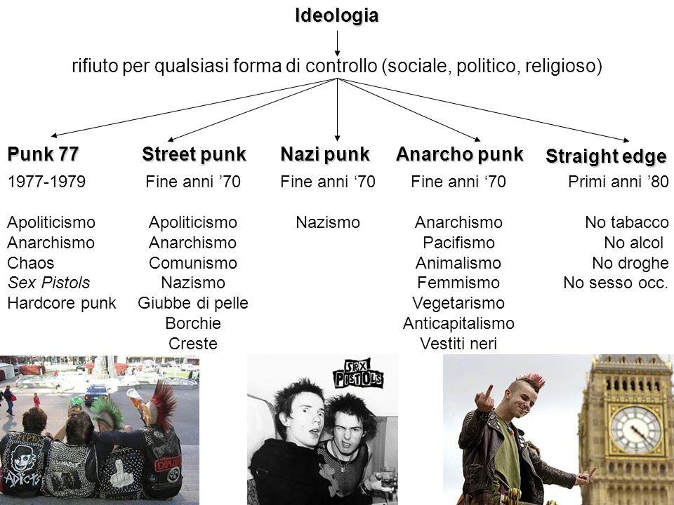 Ideologia Street punk Nazi punk Anarcho punk
