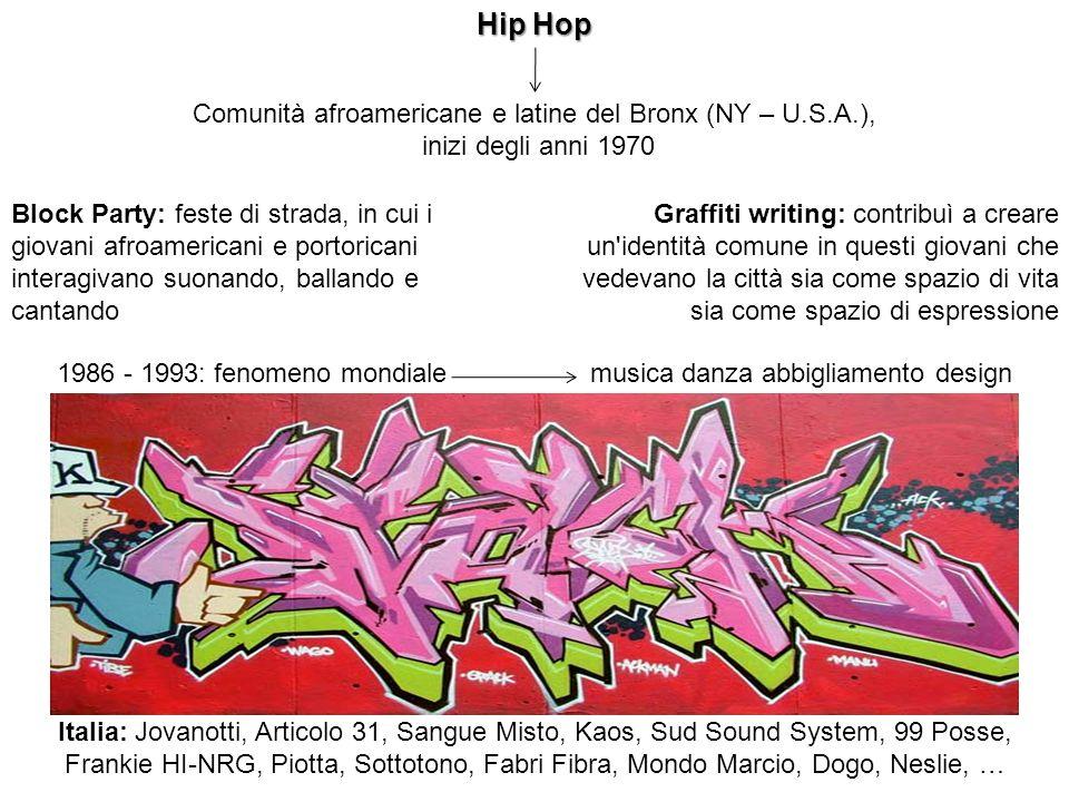 Hip Hop Comunità afroamericane e latine del Bronx (NY – U.S.A.),