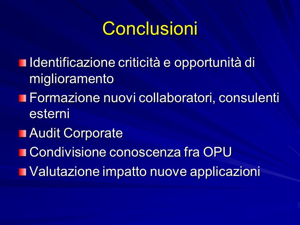 Conclusioni Identificazione criticità e opportunità di miglioramento