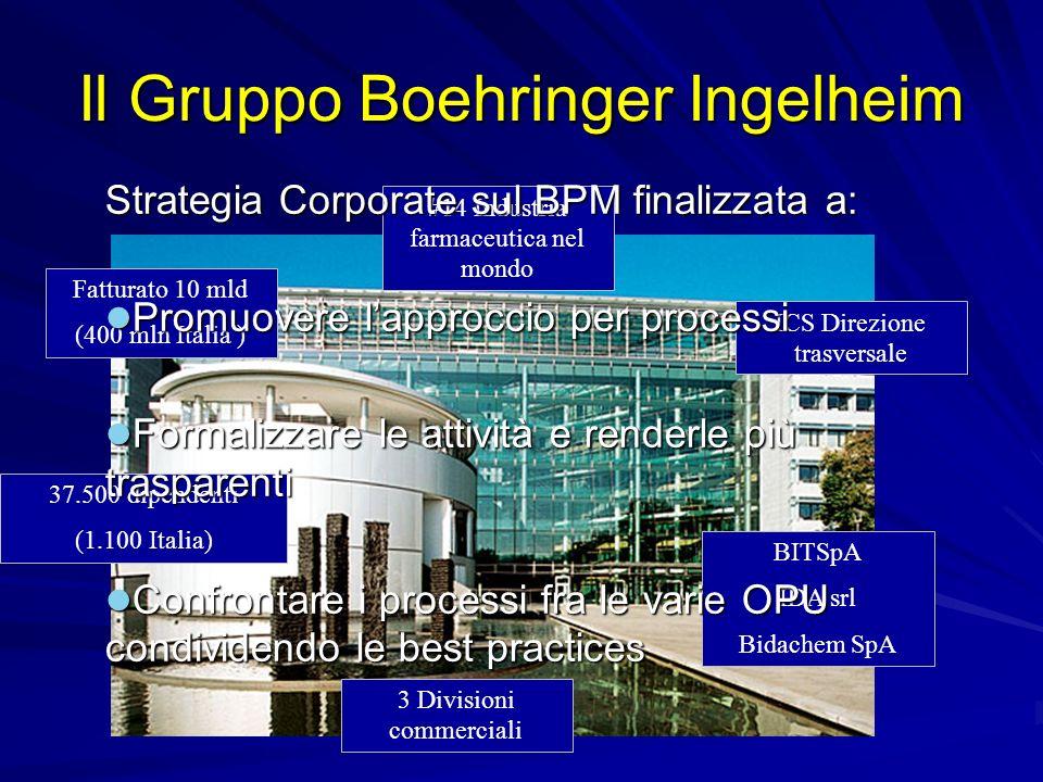 Il Gruppo Boehringer Ingelheim