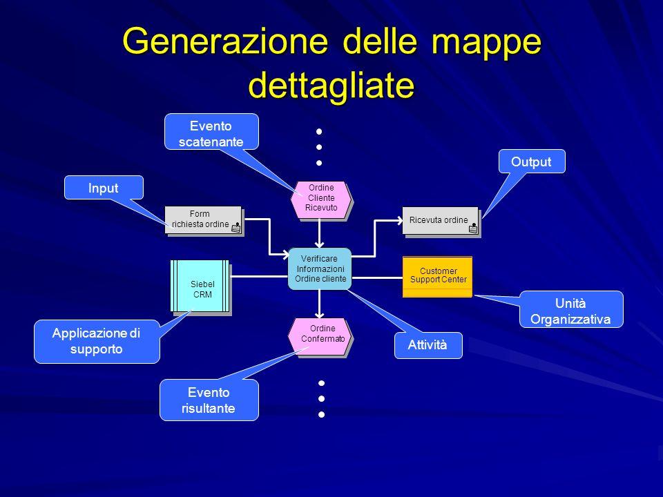Generazione delle mappe dettagliate