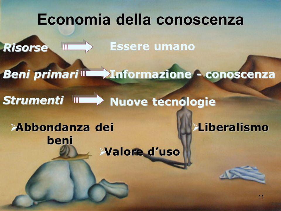 Economia della conoscenza