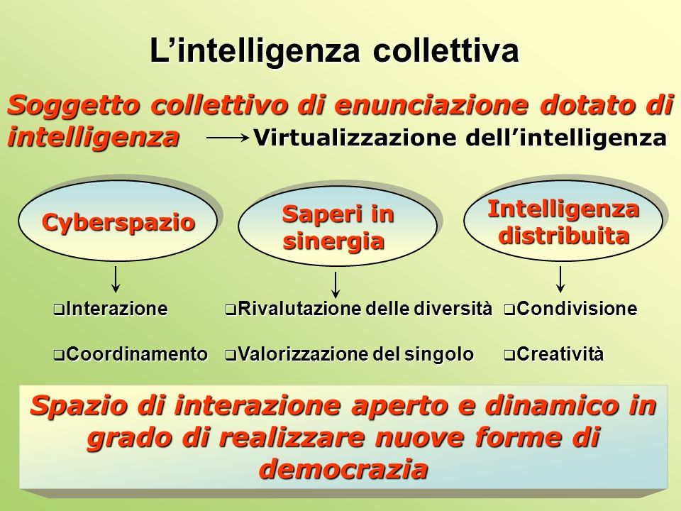 L'intelligenza collettiva