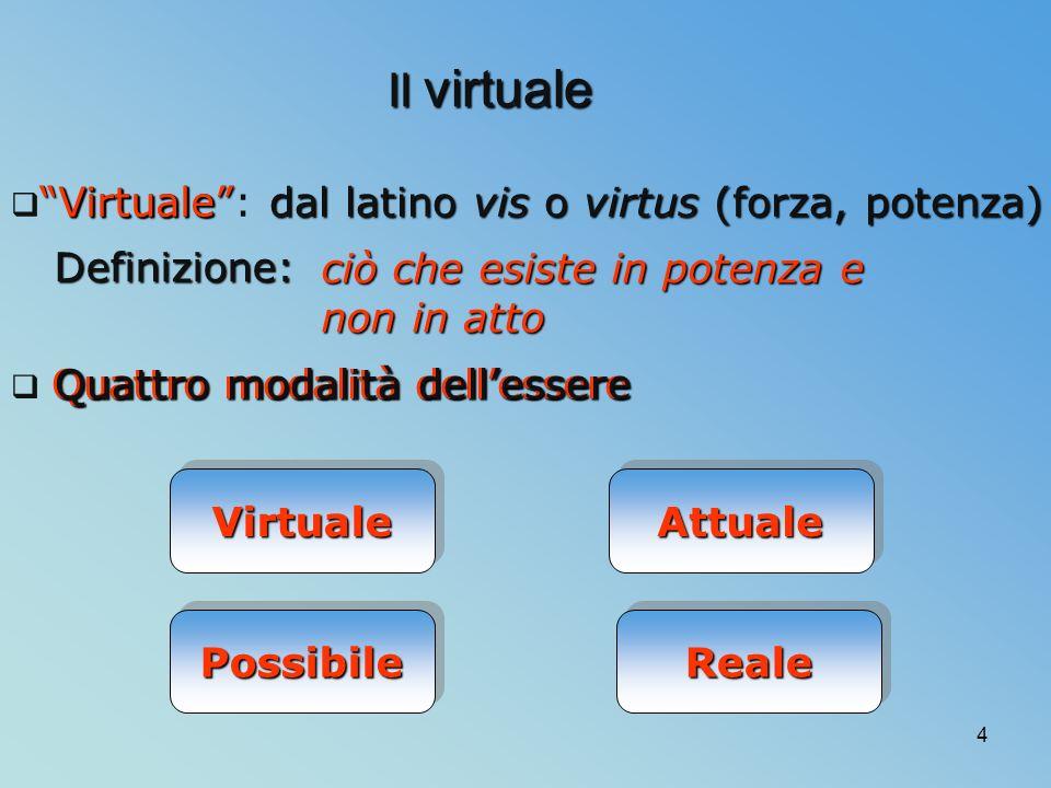 Il virtuale Virtuale : dal latino vis o virtus (forza, potenza)