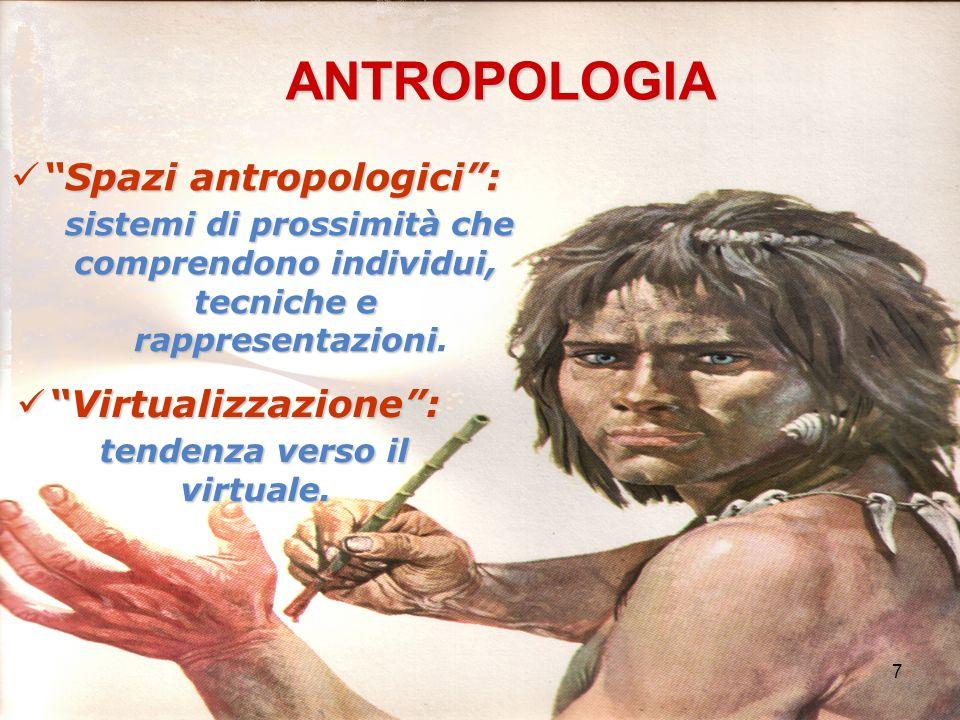 ANTROPOLOGIA Spazi antropologici : sistemi di prossimità che