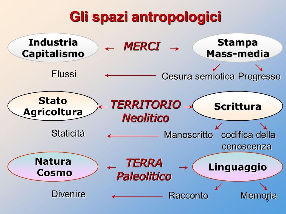 Gli spazi antropologici