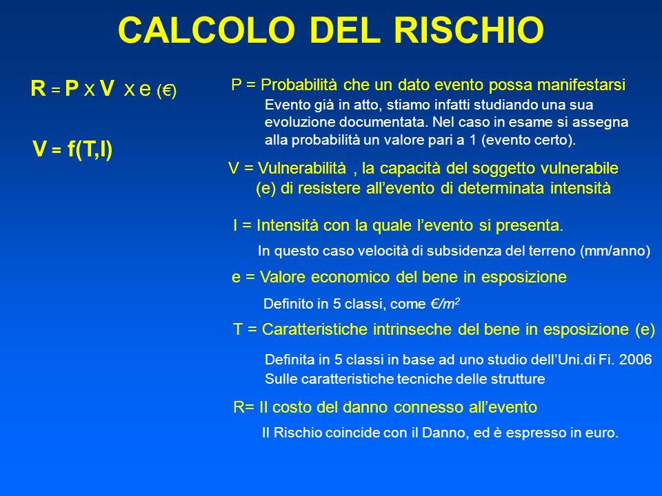 CALCOLO DEL RISCHIO R = P X V X e (€) V = f(T,I)