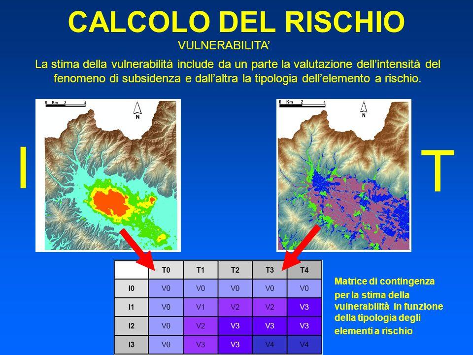 I T CALCOLO DEL RISCHIO VULNERABILITA'