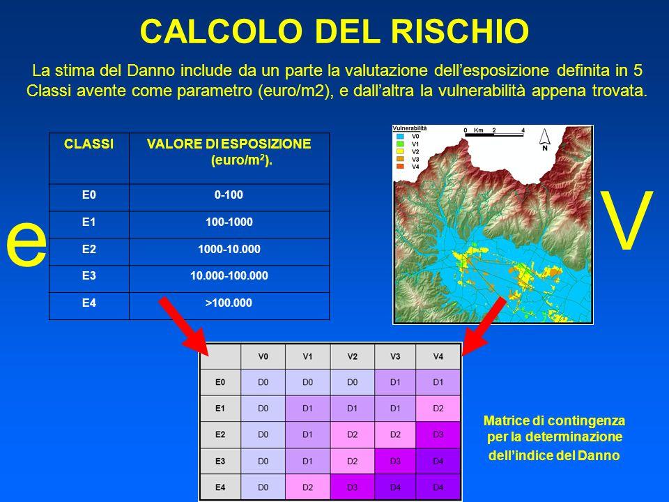 CALCOLO DEL RISCHIO La stima del Danno include da un parte la valutazione dell'esposizione definita in 5.