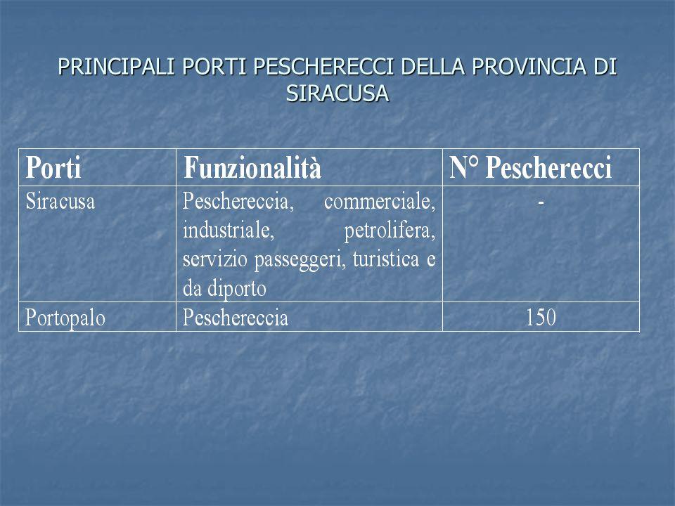 PRINCIPALI PORTI PESCHERECCI DELLA PROVINCIA DI SIRACUSA