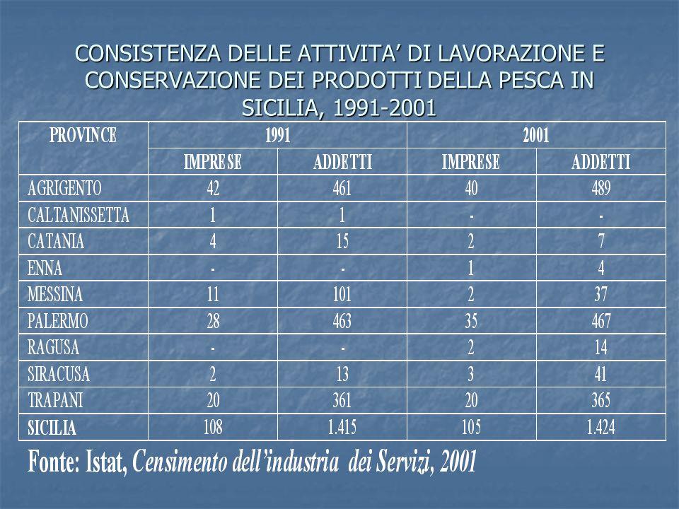 CONSISTENZA DELLE ATTIVITA' DI LAVORAZIONE E CONSERVAZIONE DEI PRODOTTI DELLA PESCA IN SICILIA, 1991-2001