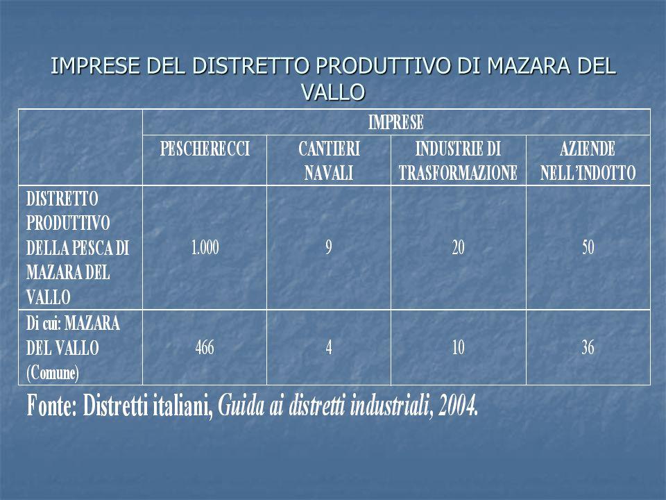 IMPRESE DEL DISTRETTO PRODUTTIVO DI MAZARA DEL VALLO