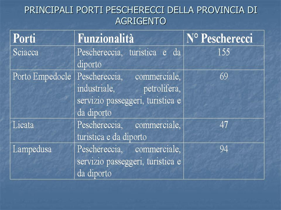 PRINCIPALI PORTI PESCHERECCI DELLA PROVINCIA DI AGRIGENTO