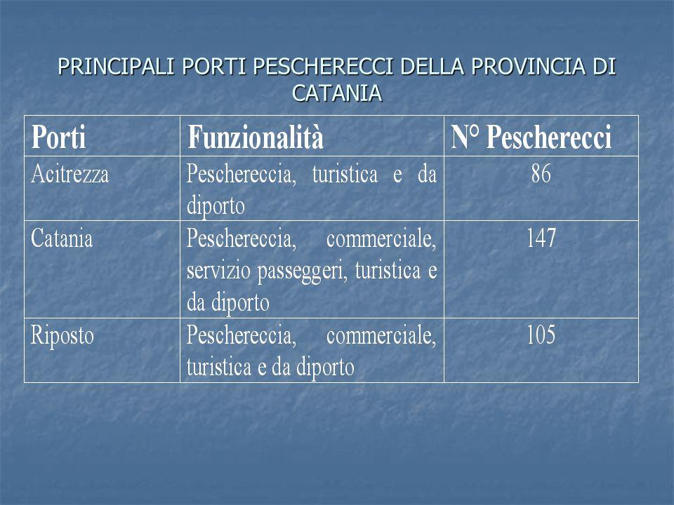 PRINCIPALI PORTI PESCHERECCI DELLA PROVINCIA DI CATANIA