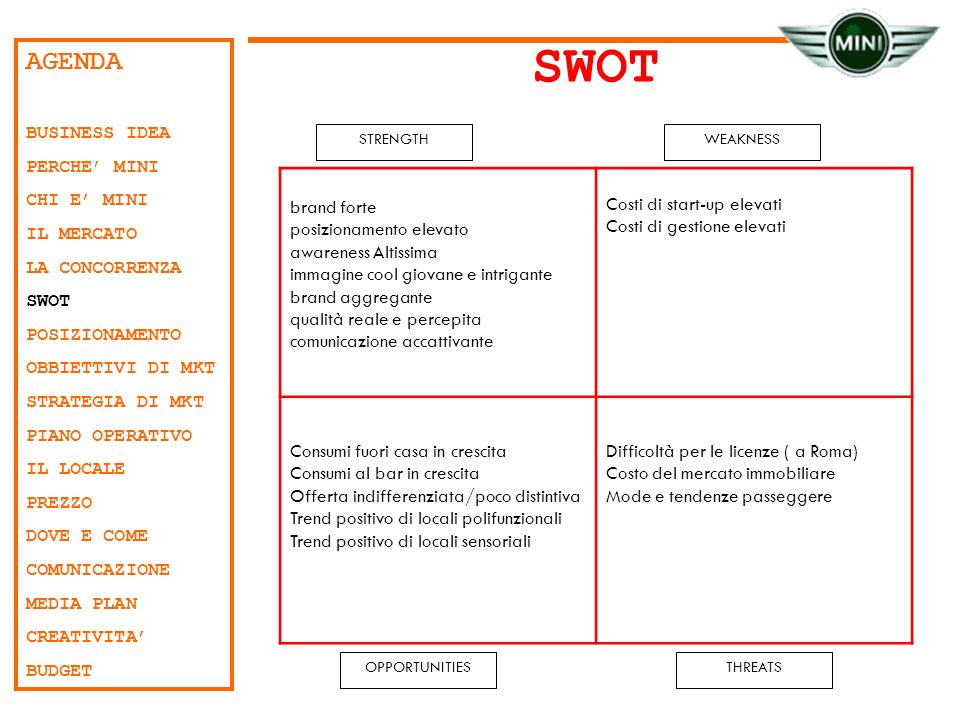 SWOT AGENDA BUSINESS IDEA PERCHE' MINI CHI E' MINI IL MERCATO
